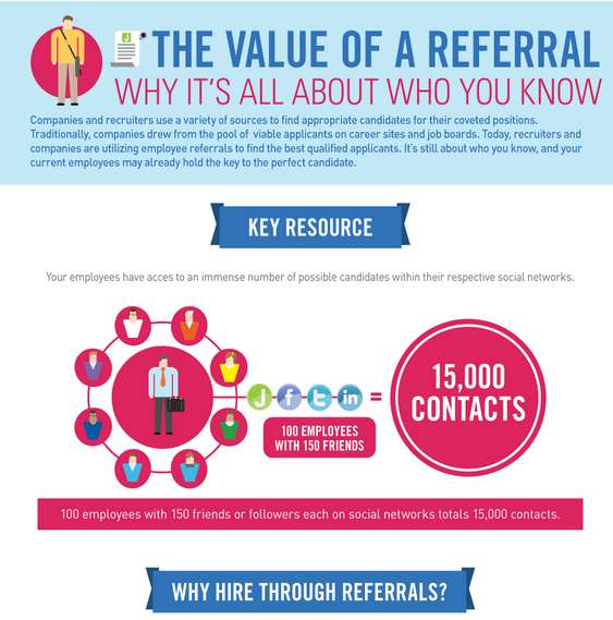 job referral