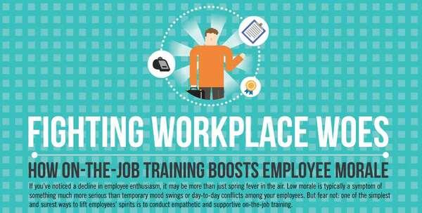 Neglectful Workplace Statistics