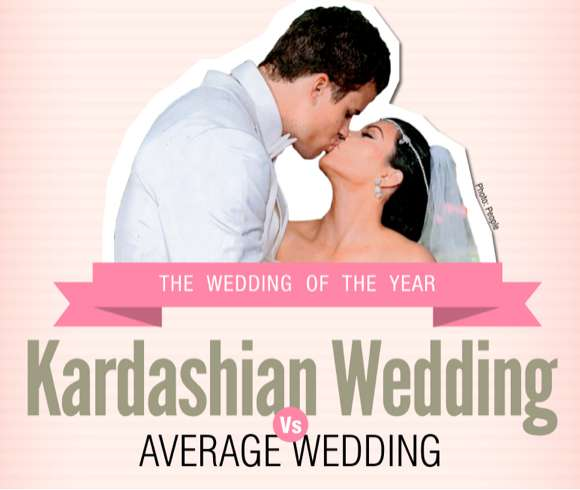 Kardashian Wedding vs Average Wedding Infographic