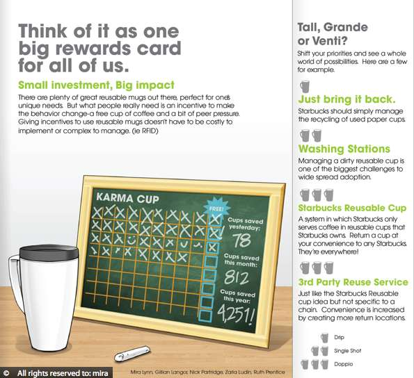 Green Coffee Incentives
