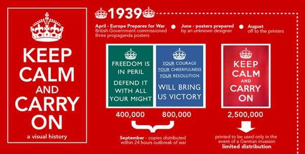Propaganda History Revisitations
