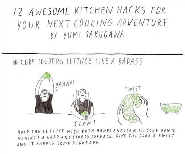Cartooned Kitchen Trick Guides