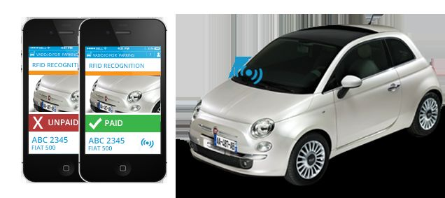 Intuitive Parking Platforms