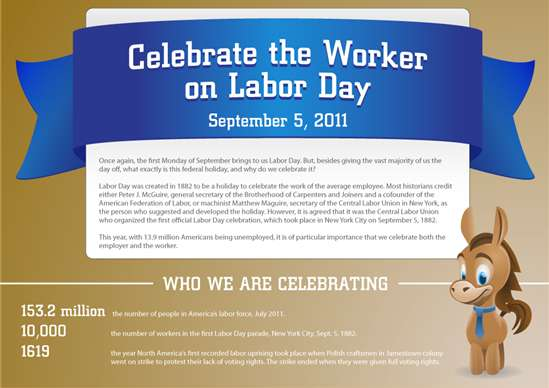 Labor Day 2011 Infographic