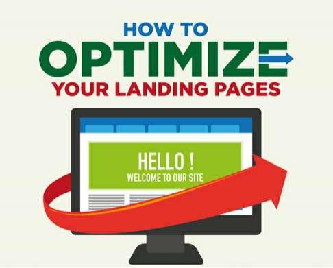 Online Optimization Advice Charts