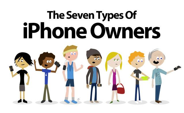 iPhone User Infographics