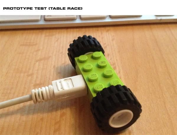 Motorized Toy Attachments