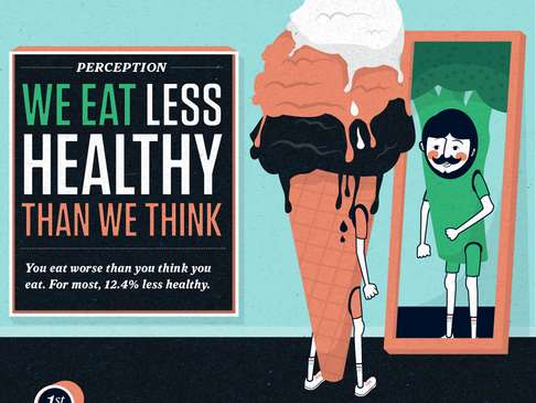 less healthy than you think infograph