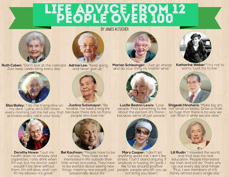 Elderly Living Guides