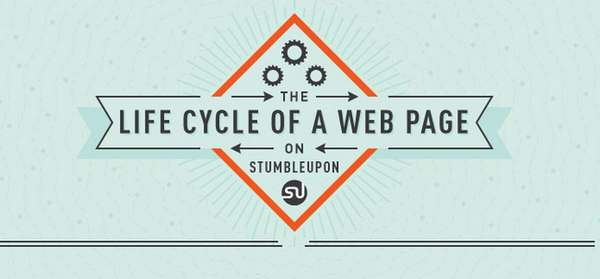 Life Cycle of a Web Page on StumbleUpon