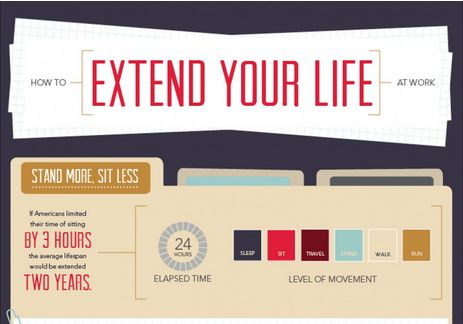 Workplace Longevity Infographics