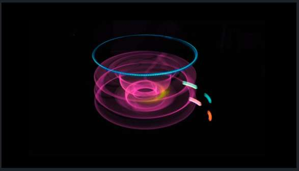 Glowstick Triptography