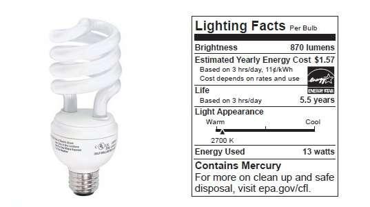illuminating lighting labels   lighting labels