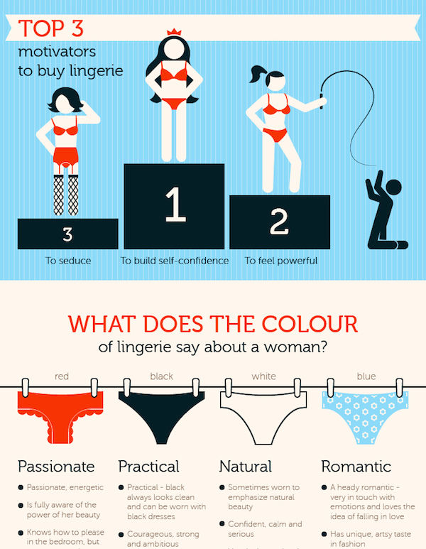 Personality-Revealing Underwear Charts