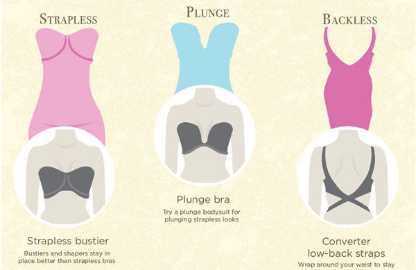 Bra-Matching Guides