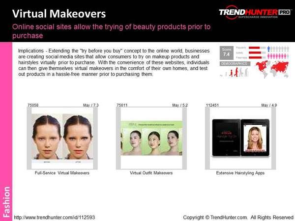 Lipstick Trend Report