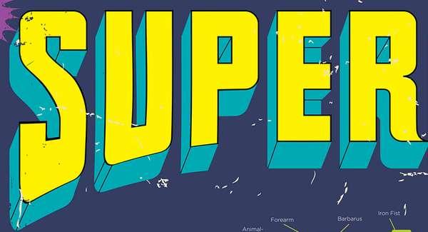 Superhero Capability Charts