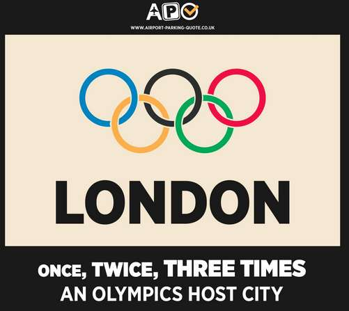 British Olympics Statistics