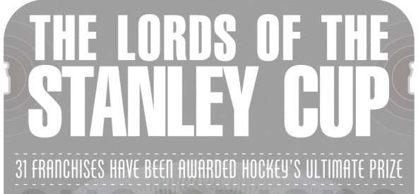 Lords of the Stanley Cup