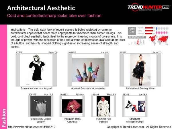Luxury Fashion Trend Report