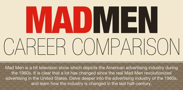 Contemporary ad agency infographs mad men career comparison for American ad agencies