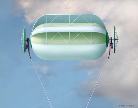 Blimp-Mills For Constant Power Anywhere