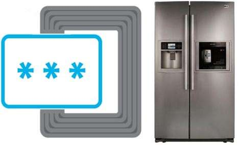 Magnetic Refrigerators