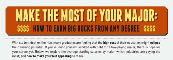 'Make The Most of Your Major' Infographic