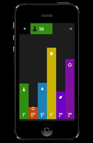Environment-Focused Design Apps