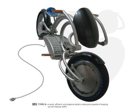 Solar Powered Bikes