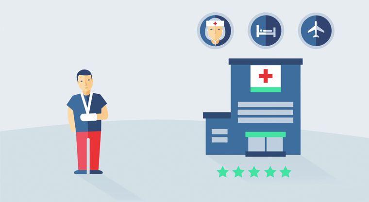 Healthcare Tourism Platforms
