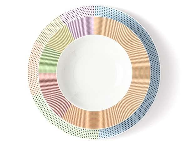 Diet-Designed Dishware