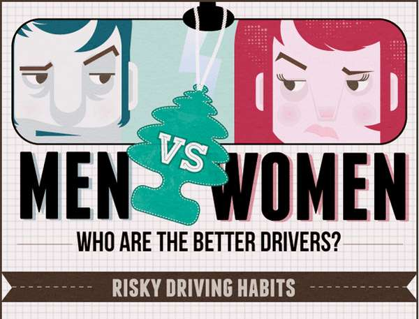'Men vs Women: Who Are The Better Drivers?' Infographic