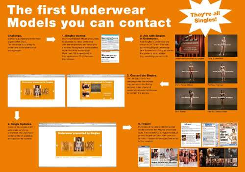Underwear Ads As Dating Campaigns