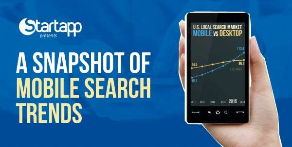 Smartphone Search Infographics
