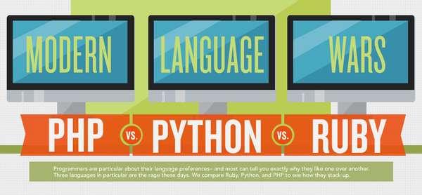 Coding Comparison Charts