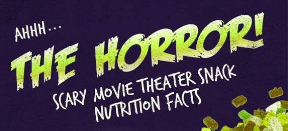 Movie Theater nutrition fact infographic