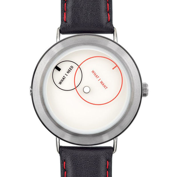 Psychology-Inspired Watches
