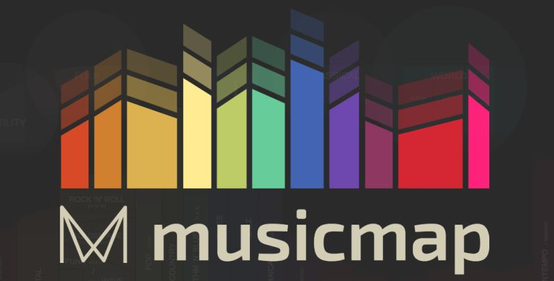 Interactive Online Music Encyclopedias