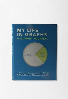 Math Geek Journals