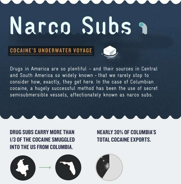 Stimulant Smuggling Submarines