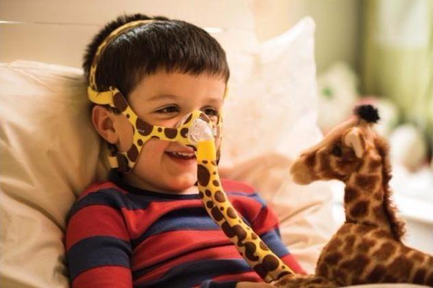 Playful Ventilations Masks
