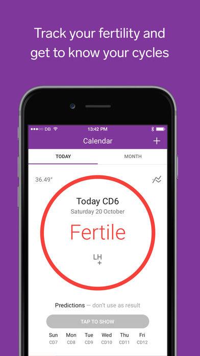 Algorithm-Based Fertility Apps