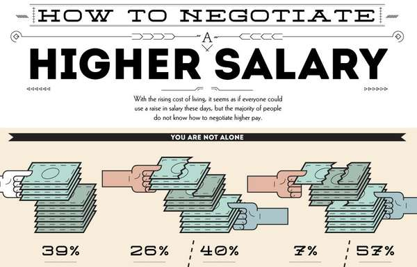 Salary-Boosting Infographics