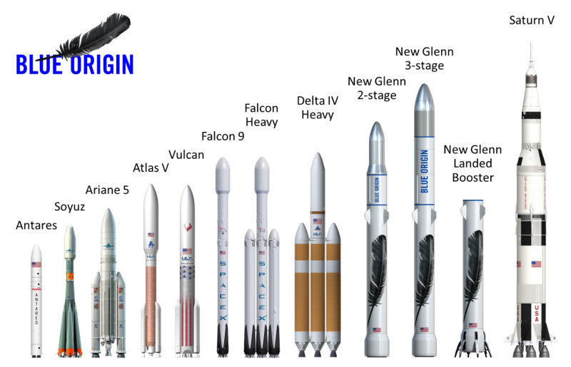 Giant Reusable Rocket Boosters