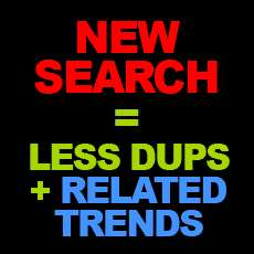 New Image Search = Less Duplicates + More Related Trends!