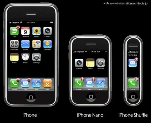 New iPhone Ads