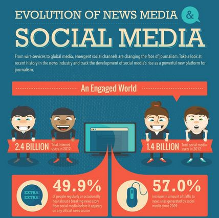 New Media Stat Infographics