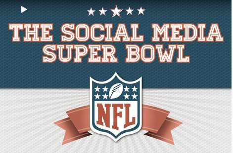 Football Facebook Infographics