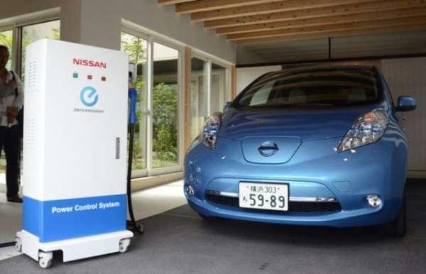 Electric Car Power Plants